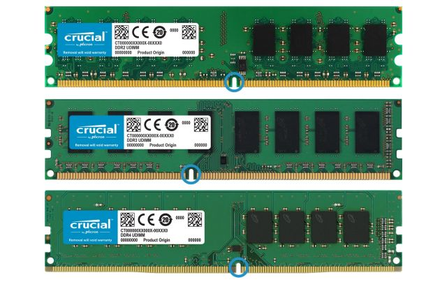 Differences Between Ddr2 Ddr3 And Ddr4 Memory Crucial Com